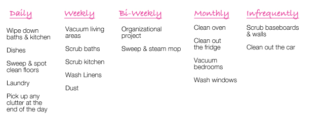 House cleaning plan of action