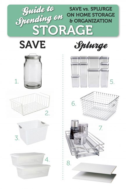 POYEL: Guide to Buying Storage Containers