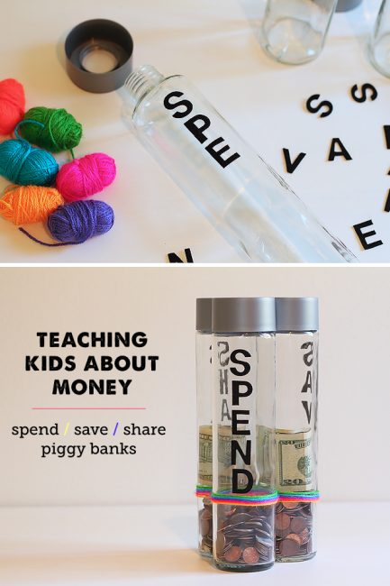 Teaching Kids About Money: Spend/Save/Share