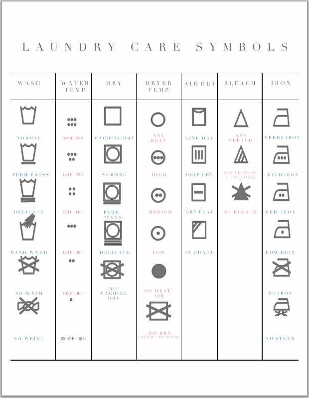 Love The Look Of This Laundry Symbols Printable