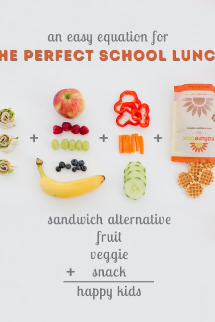 packing your child's lunch is as easy as 1-2-3-4!